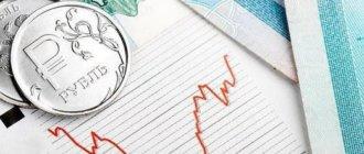 Кому наиболее выгодно падение рубля