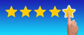 Что означает рейтинг банка