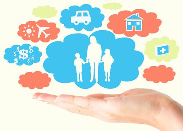Виды социального страхования