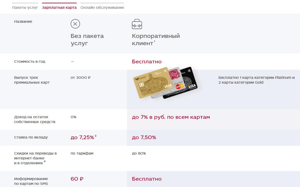 мкб банк заказать кредитную карту