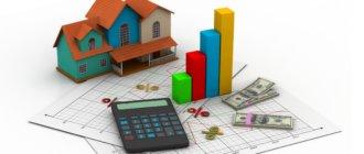 Какая процентная ставка по ипотеке в Сбербанке на сегодня