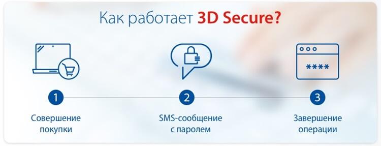 3-D secure в карте мудрость