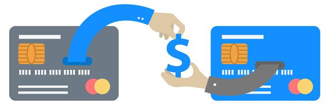 Способы перевода средств и их лимиты