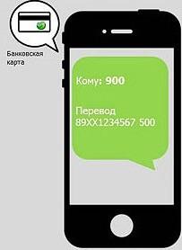 Перевод с помощью мобильного банка Сбербанка