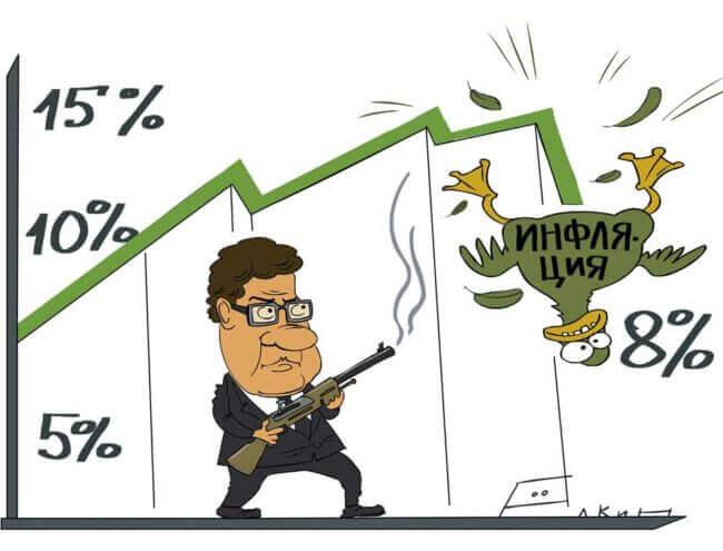Последствия инфляции
