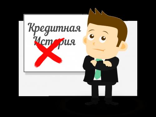 взять кредит в хом кредите без справок онлайн заявка