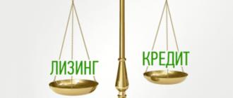 Что такое лизинг и чем он отличается от кредита: простыми словами