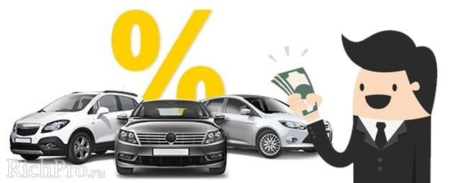 Программы автокредита Сбербанка на 2020 год