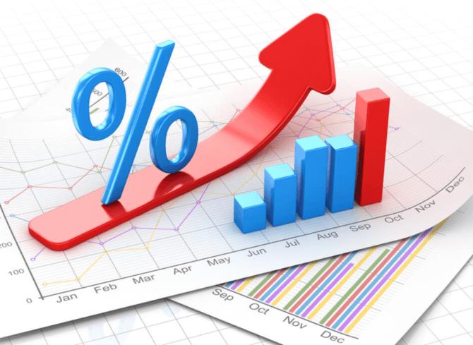 Какая процентная ставка действует